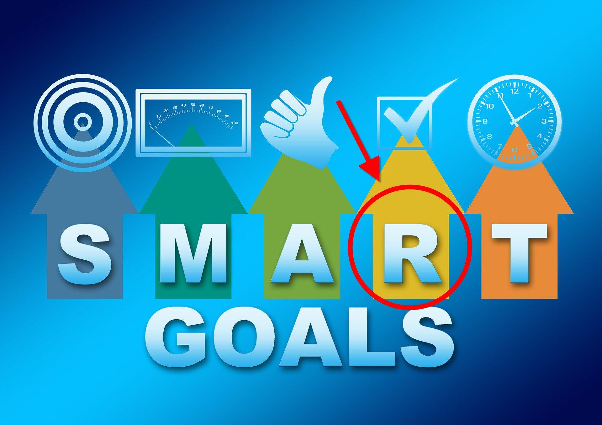 Setting Realistic SMART Goals